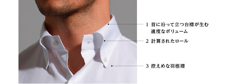 1 首に沿って立つ台襟が生む適度なボリューム 2 計算されたロール 3 控えめな羽根襟